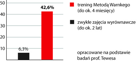 (c) kinezis.pl